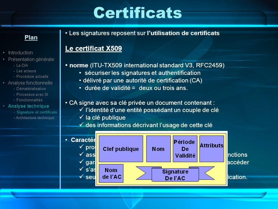 Certificats Plan Introduction Présentation générale -La DIA -Les acteurs -Procédure actuelle Analyse fonctionnelle -Dématérialisation -Processus avec SI -Fonctionnalités Analyse technique -Signature et certificats - Architecture technique Les signatures reposent sur lutilisation de certificats Le certificat X509 norme (ITU-TX509 international standard V3, RFC2459) sécuriser les signatures et authentification délivré par une autorité de certification (CA) durée de validité = deux ou trois ans.