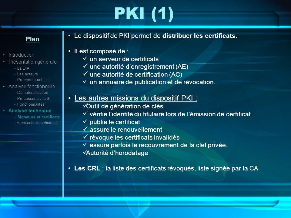 PKI (1) Plan Introduction Présentation générale -La DIA -Les acteurs -Procédure actuelle Analyse fonctionnelle -Dématérialisation -Processus avec SI -Fonctionnalités Analyse technique -Signature et certificats - Architecture technique Le dispositif de PKI permet de distribuer les certificats.