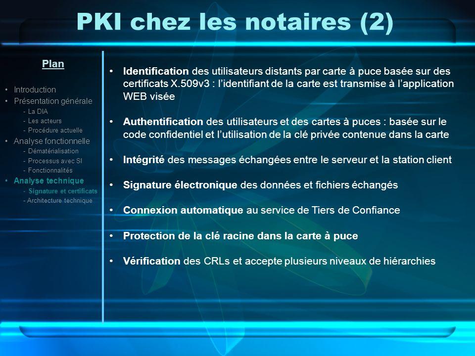 PKI chez les notaires (2) Plan Introduction Présentation générale -La DIA -Les acteurs -Procédure actuelle Analyse fonctionnelle -Dématérialisation -Processus avec SI -Fonctionnalités Analyse technique -Signature et certificats - Architecture technique Identification des utilisateurs distants par carte à puce basée sur des certificats X.509v3 : lidentifiant de la carte est transmise à lapplication WEB visée Authentification des utilisateurs et des cartes à puces : basée sur le code confidentiel et lutilisation de la clé privée contenue dans la carte Intégrité des messages échangées entre le serveur et la station client Signature électronique des données et fichiers échangés Connexion automatique au service de Tiers de Confiance Protection de la clé racine dans la carte à puce Vérification des CRLs et accepte plusieurs niveaux de hiérarchies