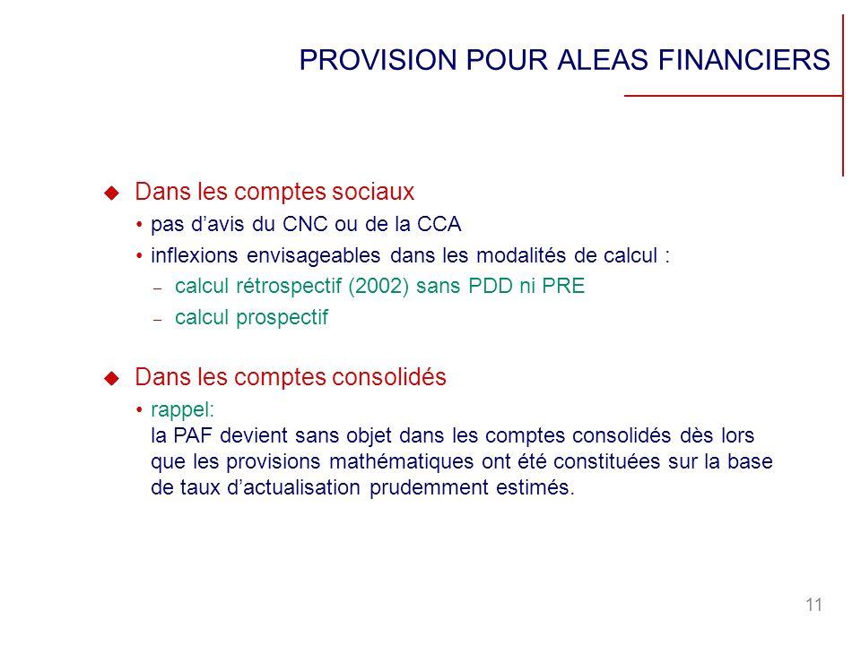 11 PROVISION POUR ALEAS FINANCIERS Dans les comptes sociaux pas davis du CNC ou de la CCA inflexions envisageables dans les modalités de calcul : – ca