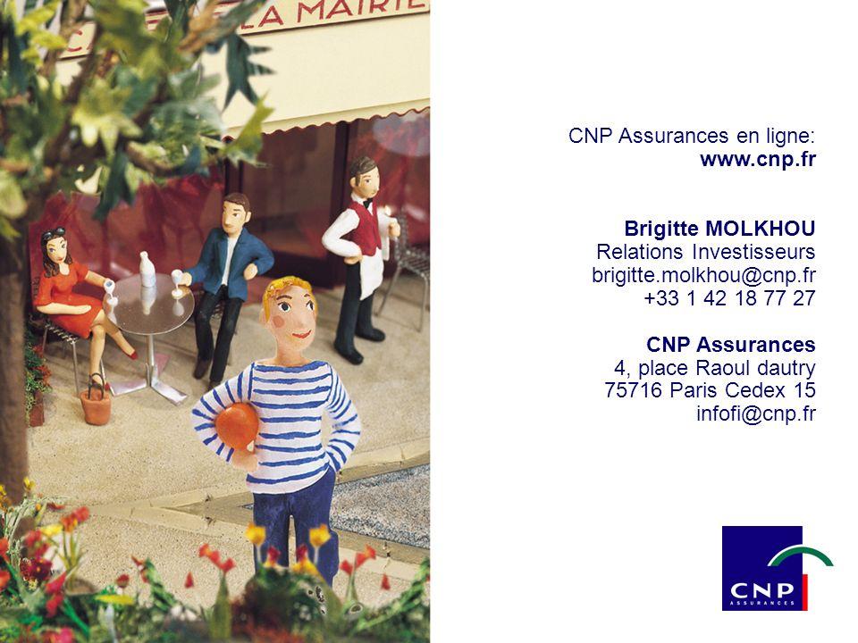 CNP Assurances en ligne: www.cnp.fr Brigitte MOLKHOU Relations Investisseurs brigitte.molkhou@cnp.fr +33 1 42 18 77 27 CNP Assurances 4, place Raoul d