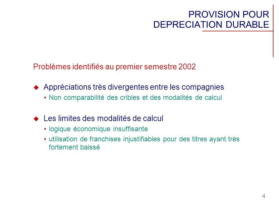 4 PROVISION POUR DEPRECIATION DURABLE Problèmes identifiés au premier semestre 2002 Appréciations très divergentes entre les compagnies Non comparabil