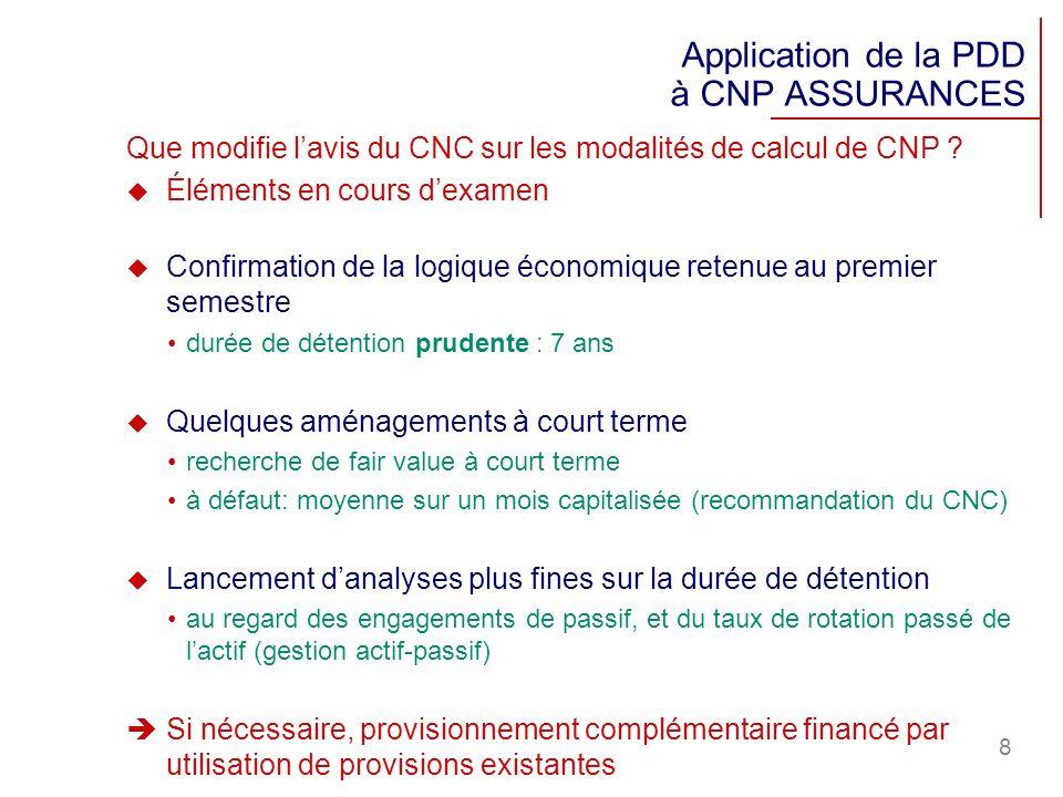 8 Application de la PDD à CNP ASSURANCES Que modifie lavis du CNC sur les modalités de calcul de CNP ? Éléments en cours dexamen Confirmation de la lo