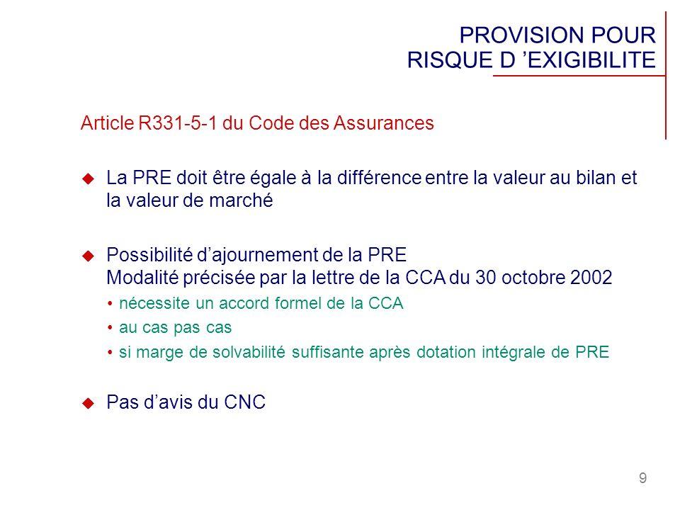 9 PROVISION POUR RISQUE D EXIGIBILITE Article R331-5-1 du Code des Assurances La PRE doit être égale à la différence entre la valeur au bilan et la va