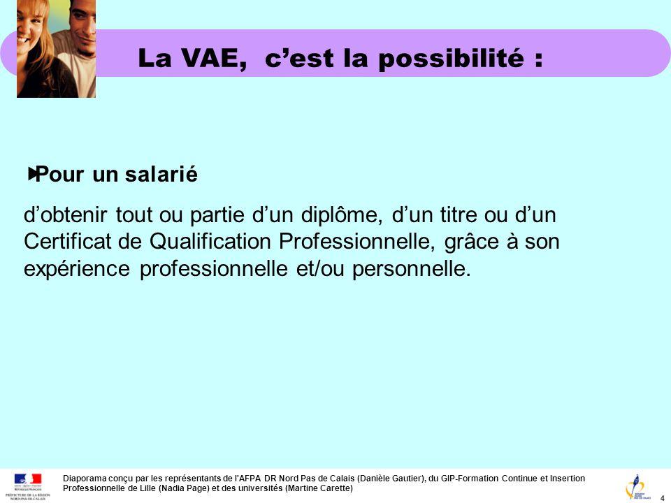 Diaporama conçu par les représentants de l'AFPA DR Nord Pas de Calais (Danièle Gautier), du GIP-Formation Continue et Insertion Professionnelle de Lil