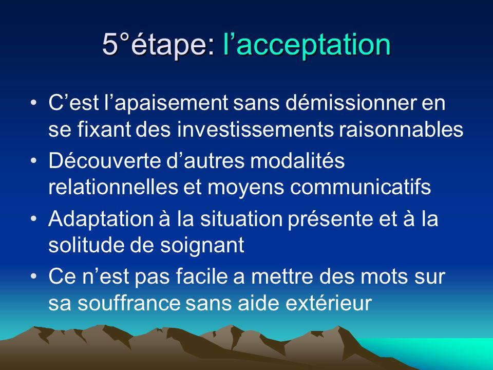 5°étape: lacceptation Cest lapaisement sans démissionner en se fixant des investissements raisonnables Découverte dautres modalités relationnelles et