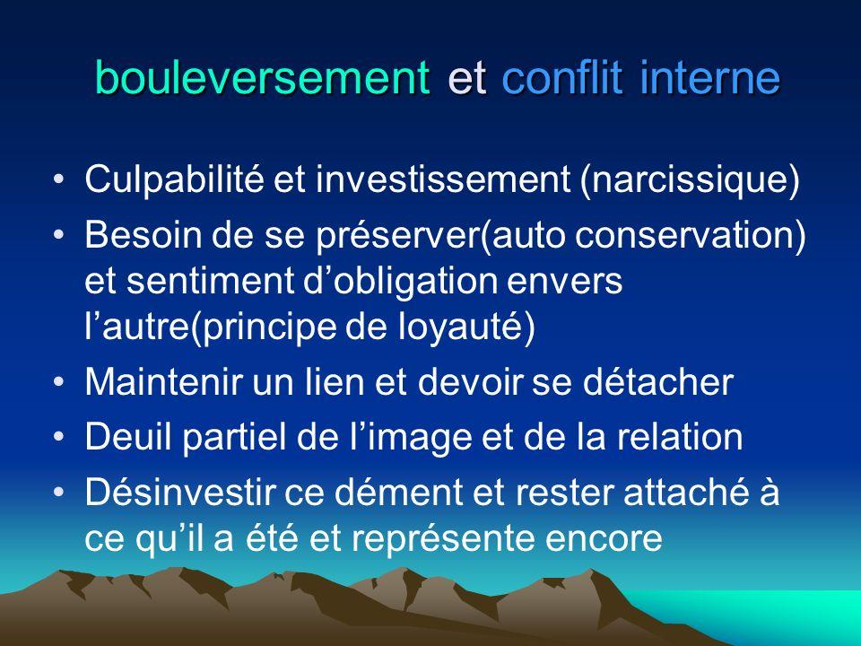 bouleversement et conflit interne bouleversement et conflit interne Culpabilité et investissement (narcissique) Besoin de se préserver(auto conservati