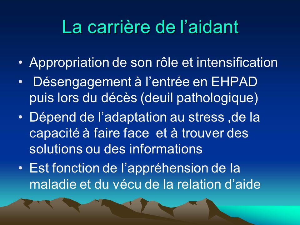 La carrière de laidant Appropriation de son rôle et intensification Désengagement à lentrée en EHPAD puis lors du décès (deuil pathologique) Dépend de