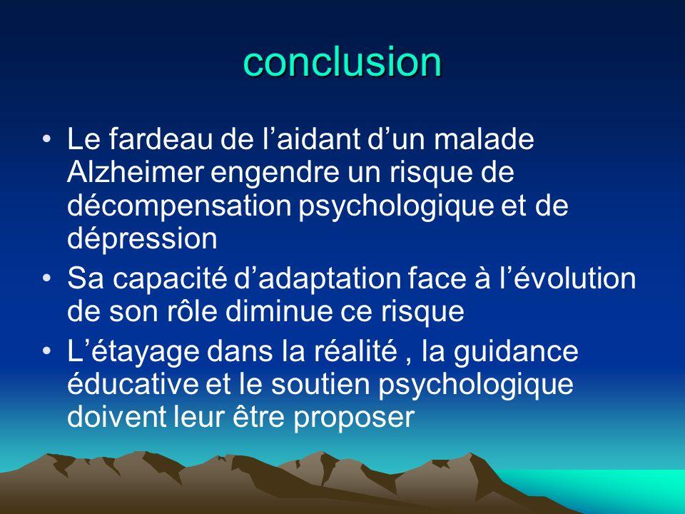 conclusion Le fardeau de laidant dun malade Alzheimer engendre un risque de décompensation psychologique et de dépression Sa capacité dadaptation face