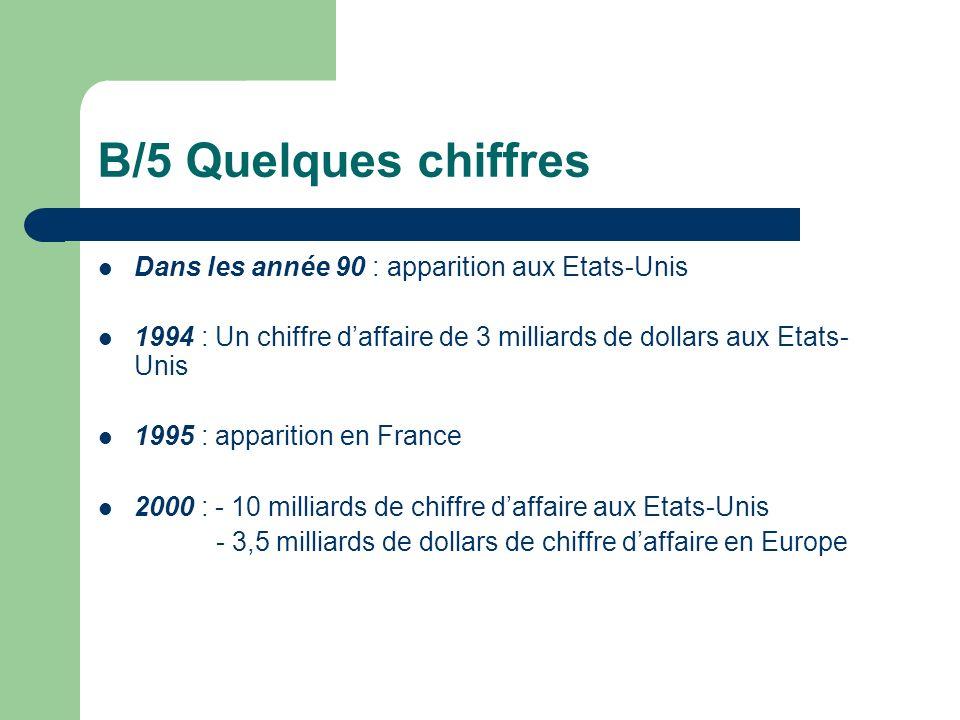 B/5 Quelques chiffres Dans les année 90 : apparition aux Etats-Unis 1994 : Un chiffre daffaire de 3 milliards de dollars aux Etats- Unis 1995 : appari