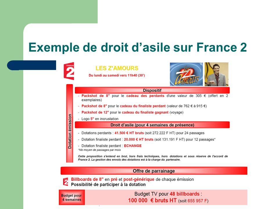 Exemple de droit dasile sur France 2