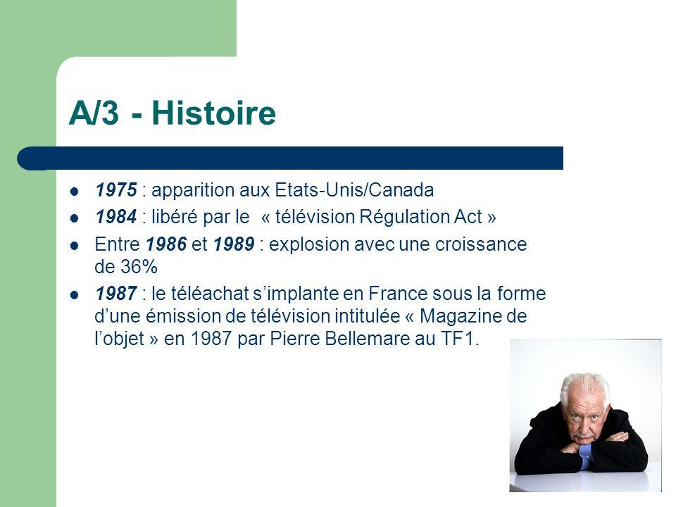 A/3 - Histoire 1975 : apparition aux Etats-Unis/Canada 1984 : libéré par le « télévision Régulation Act » Entre 1986 et 1989 : explosion avec une croi