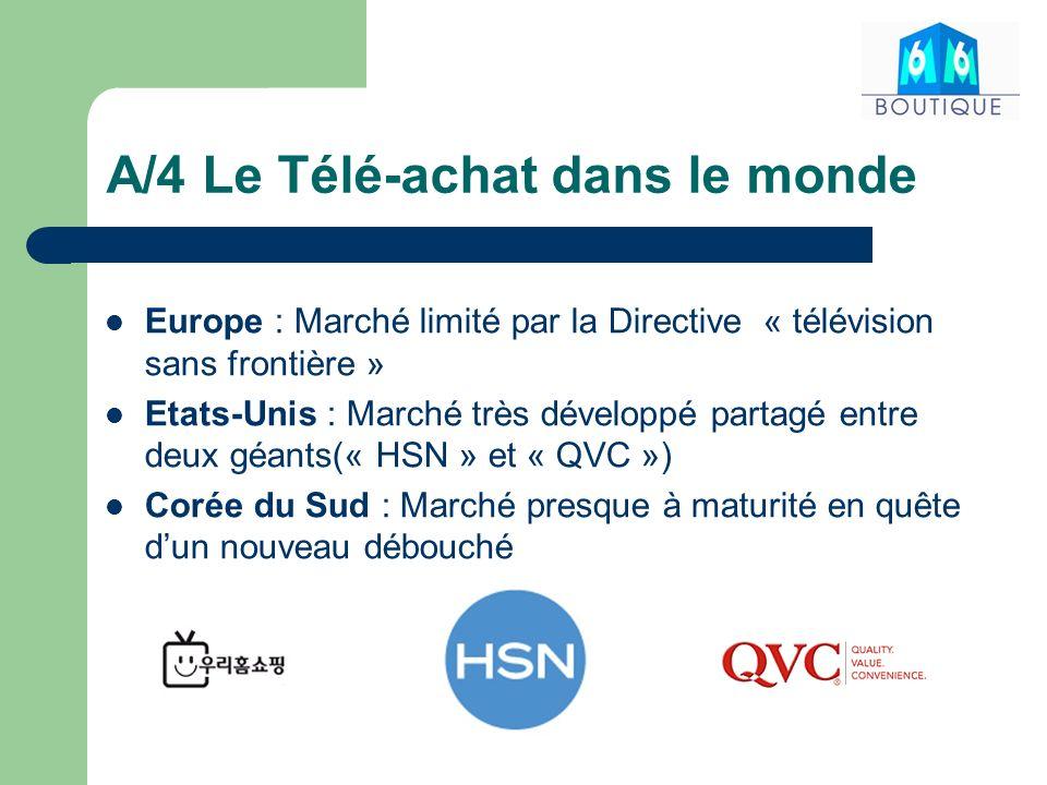 A/4 Le Télé-achat dans le monde Europe : Marché limité par la Directive « télévision sans frontière » Etats-Unis : Marché très développé partagé entre