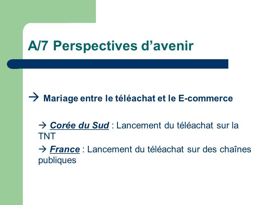 A/7 Perspectives davenir Mariage entre le téléachat et le E-commerce Corée du Sud : Lancement du téléachat sur la TNT France : Lancement du téléachat