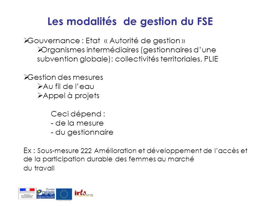 Les modalités de gestion du FSE Gouvernance : Etat « Autorité de gestion » Organismes intermédiaires (gestionnaires dune subvention globale): collecti