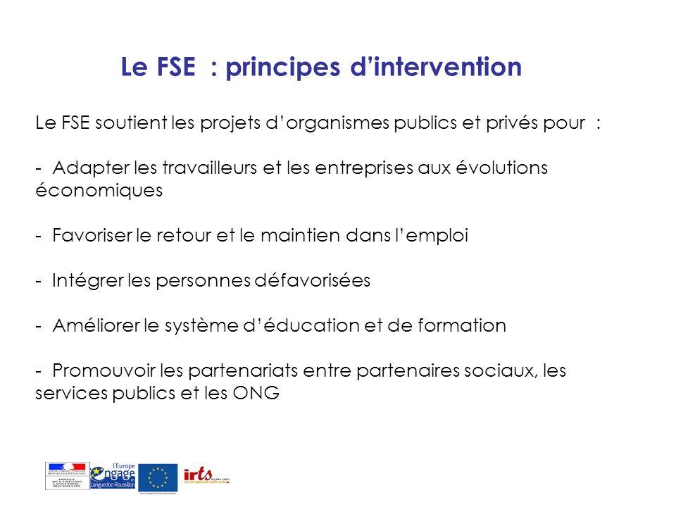 Le FSE : principes dintervention Le FSE soutient les projets dorganismes publics et privés pour : - Adapter les travailleurs et les entreprises aux év
