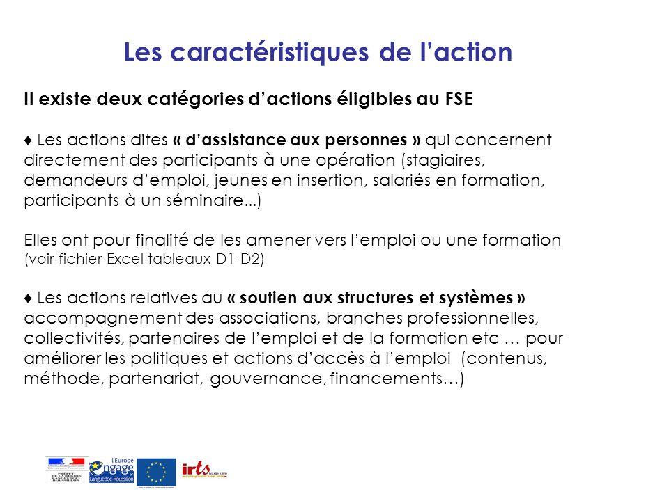 Les caractéristiques de laction Il existe deux catégories dactions éligibles au FSE Les actions dites « dassistance aux personnes » qui concernent dir