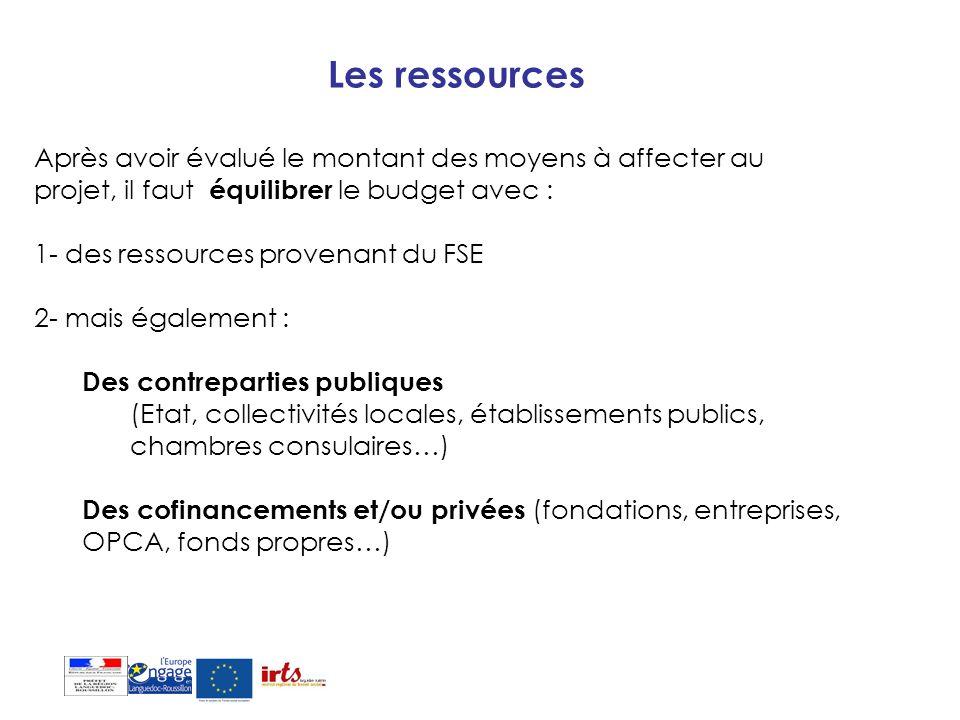 Les ressources Après avoir évalué le montant des moyens à affecter au projet, il faut équilibrer le budget avec : 1- des ressources provenant du FSE 2