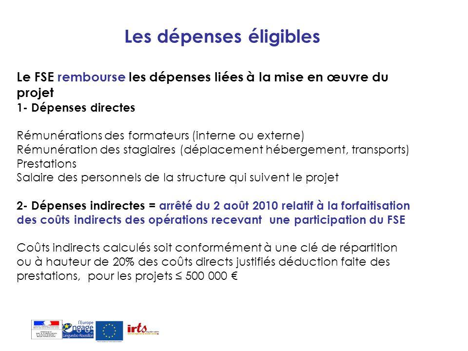 Les dépenses éligibles Le FSE rembourse les dépenses liées à la mise en œuvre du projet 1- Dépenses directes Rémunérations des formateurs (interne ou