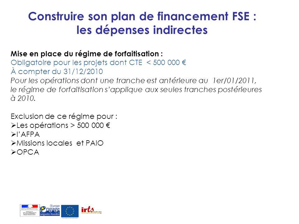 Construire son plan de financement FSE : les dépenses indirectes Mise en place du régime de forfaitisation : Obligatoire pour les projets dont CTE < 5
