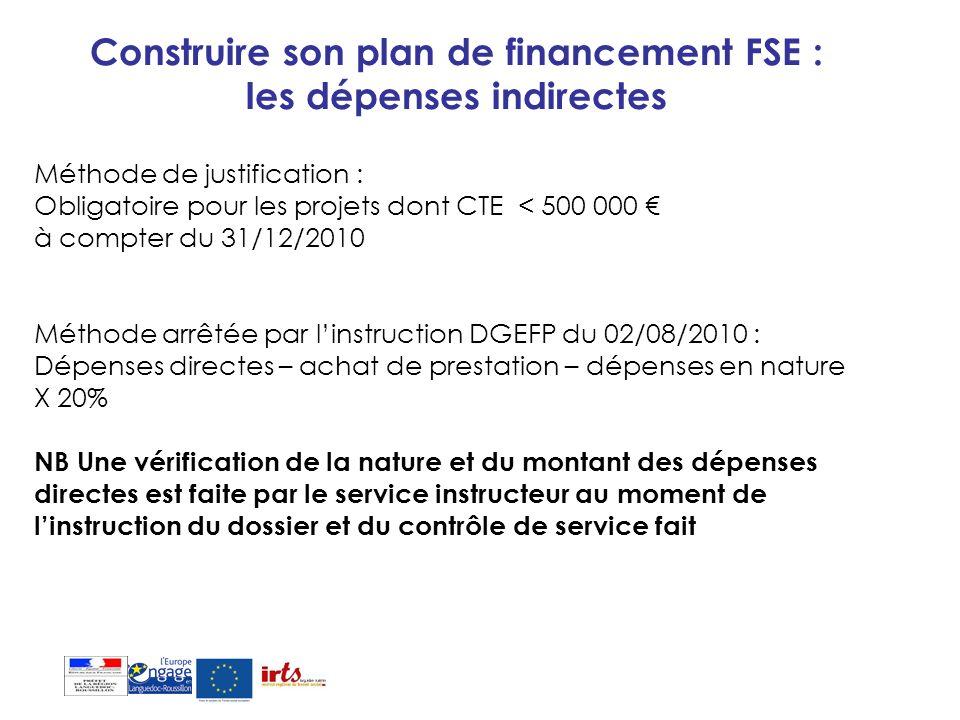 Construire son plan de financement FSE : les dépenses indirectes Méthode de justification : Obligatoire pour les projets dont CTE < 500 000 à compter