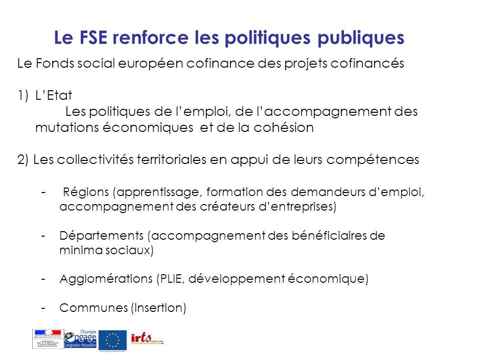 Le FSE renforce les politiques publiques Le Fonds social européen cofinance des projets cofinancés 1)LEtat Les politiques de lemploi, de laccompagneme