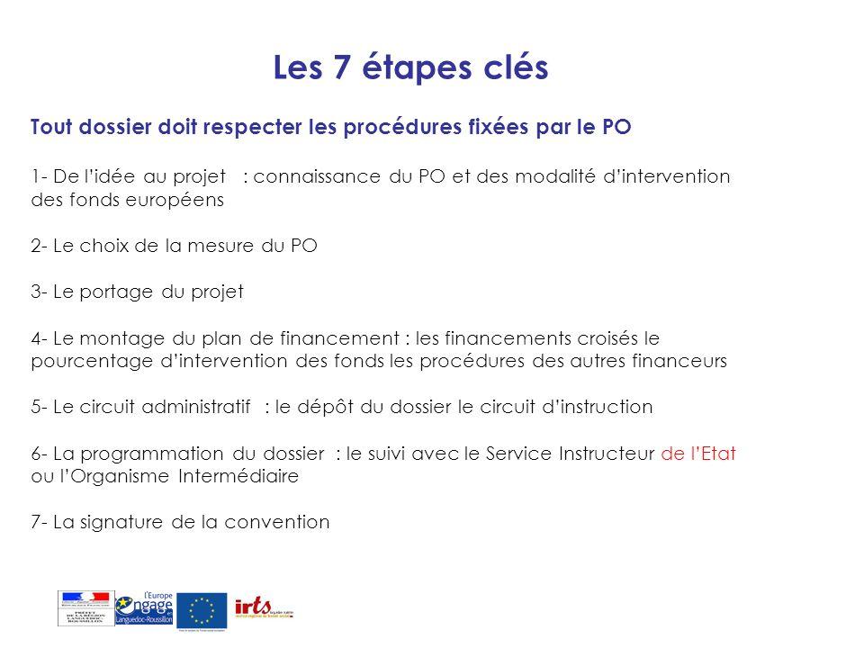 Les 7 étapes clés Tout dossier doit respecter les procédures fixées par le PO 1- De lidée au projet : connaissance du PO et des modalité dintervention