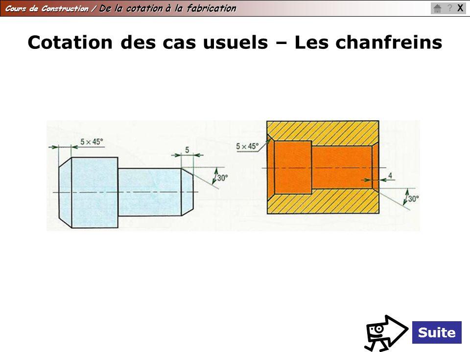 Cours de Construction / De la cotation à la fabrication X? Cotation des cas usuels – Les chanfreins Suite