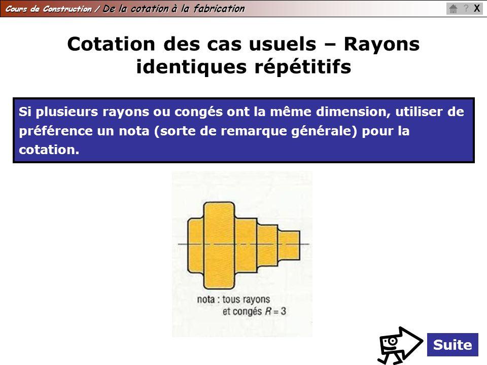 Cours de Construction / De la cotation à la fabrication X? Cotation des cas usuels – Rayons identiques répétitifs Si plusieurs rayons ou congés ont la