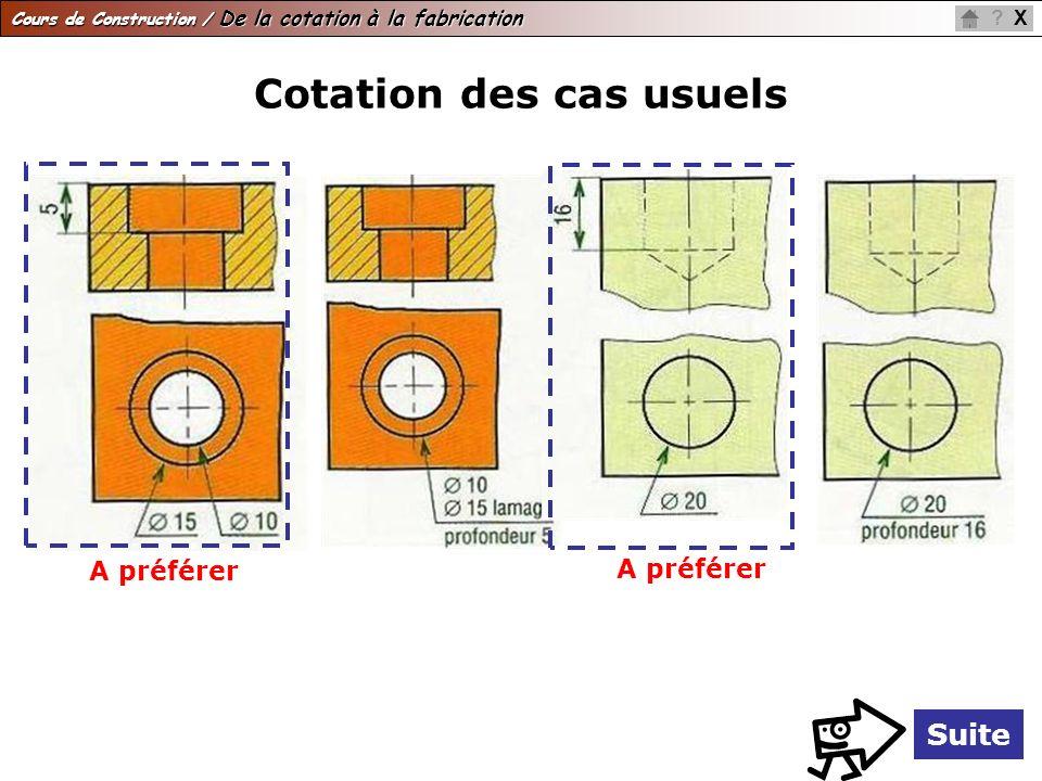 Cours de Construction / De la cotation à la fabrication X? Cotation des cas usuels A préférer Suite