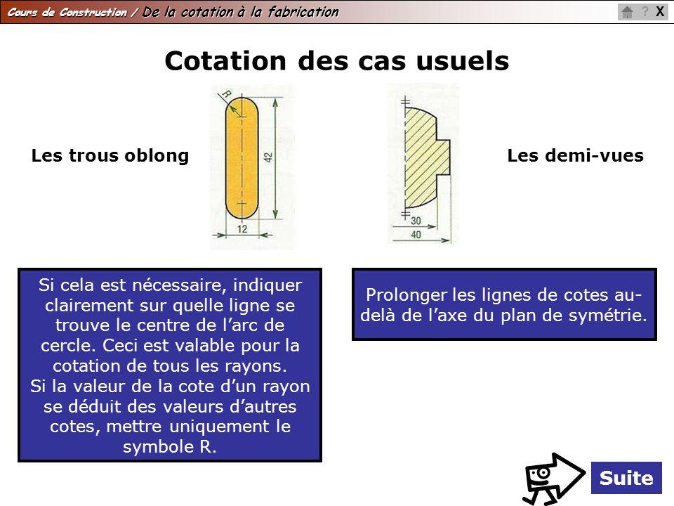 Cours de Construction / De la cotation à la fabrication X? Cotation des cas usuels Si cela est nécessaire, indiquer clairement sur quelle ligne se tro