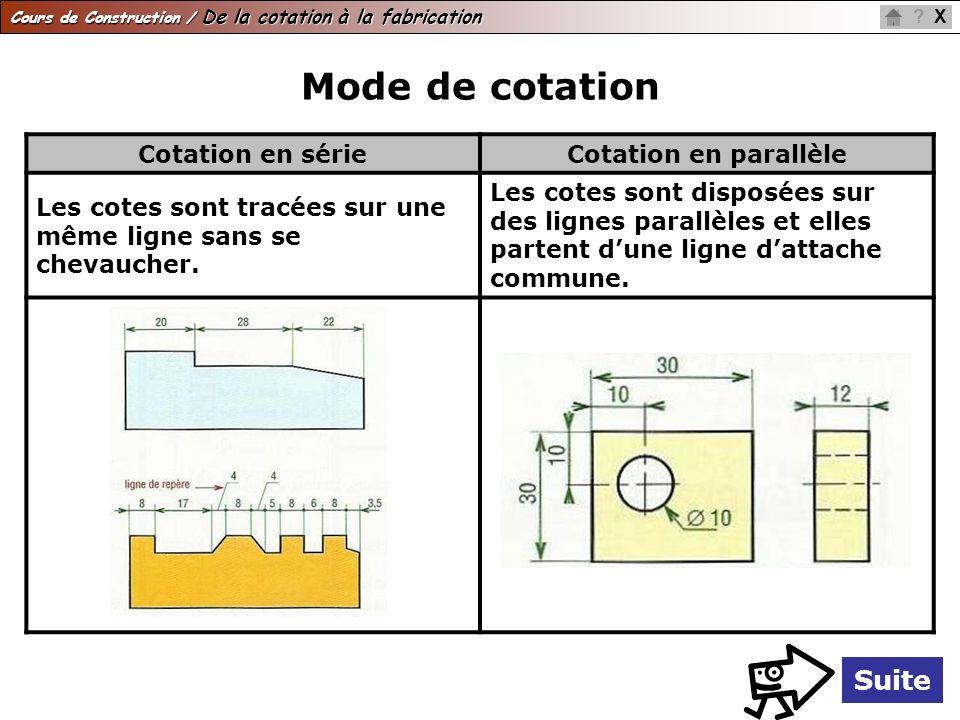 Cours de Construction / De la cotation à la fabrication X? Mode de cotation Cotation en sérieCotation en parallèle Les cotes sont tracées sur une même