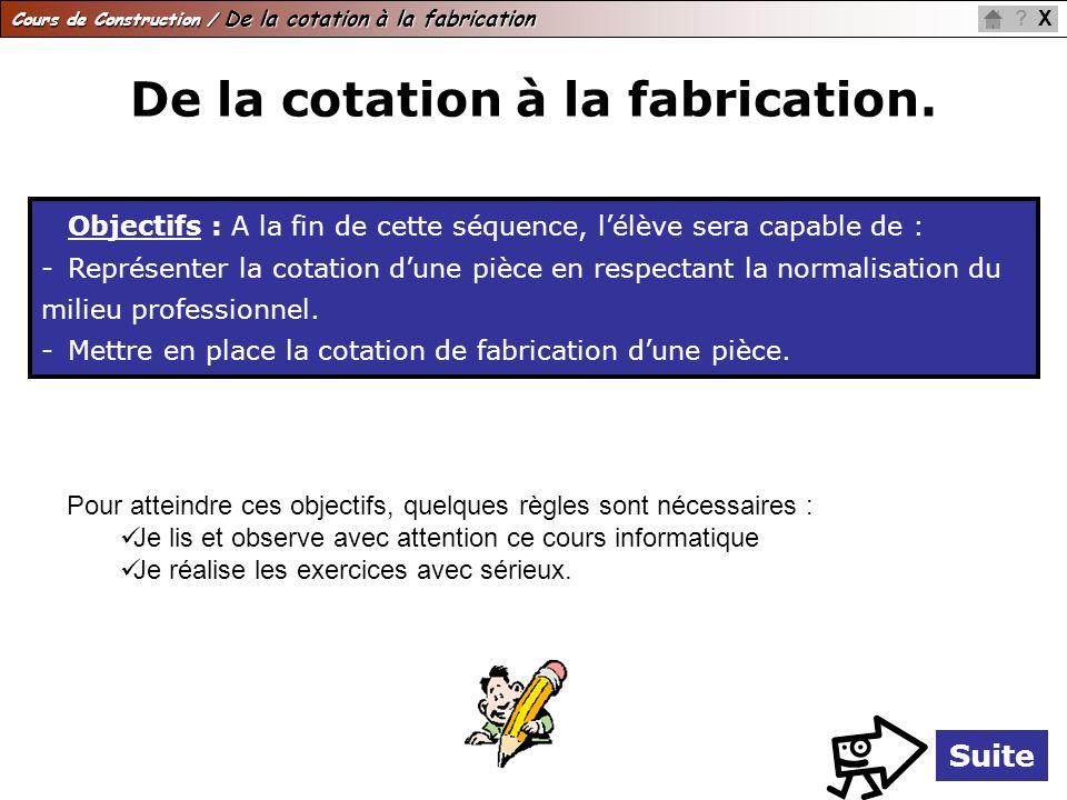 Cours de Construction / De la cotation à la fabrication X? De la cotation à la fabrication. Suite Objectifs : A la fin de cette séquence, lélève sera