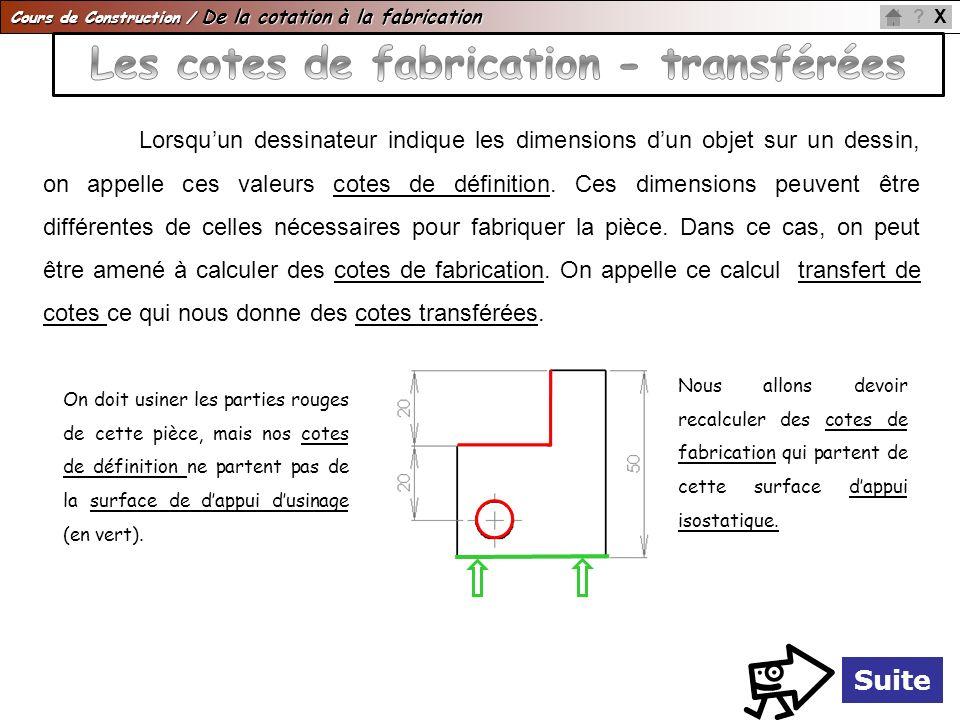 Cours de Construction / De la cotation à la fabrication X? Lorsquun dessinateur indique les dimensions dun objet sur un dessin, on appelle ces valeurs