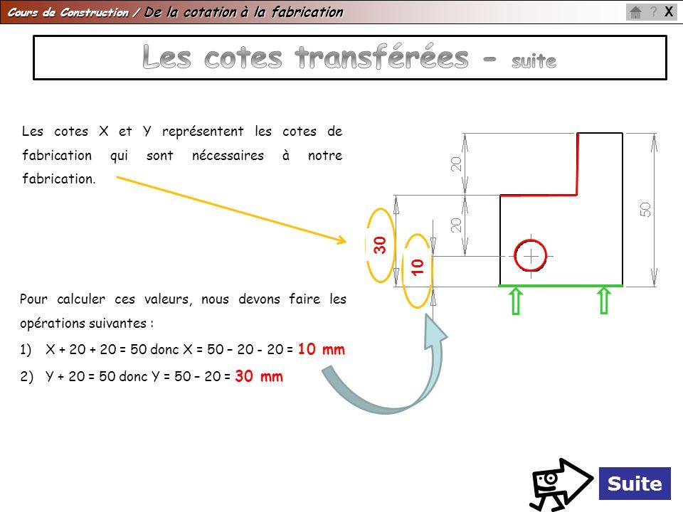 Cours de Construction / De la cotation à la fabrication X? Suite Les cotes X et Y représentent les cotes de fabrication qui sont nécessaires à notre f