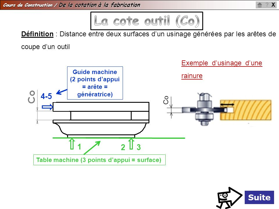Cours de Construction / De la cotation à la fabrication X? Suite Définition : Distance entre deux surfaces dun usinage générées par les arêtes de coup