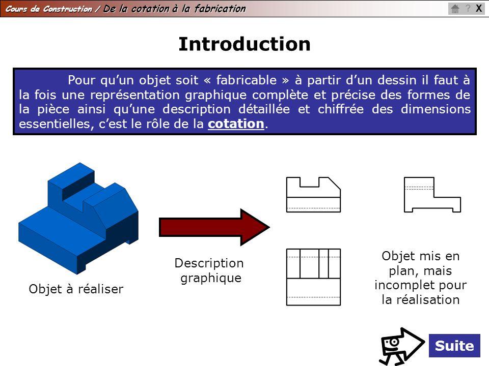 Cours de Construction / De la cotation à la fabrication X? Objet mis en plan, mais incomplet pour la réalisation Objet à réaliser Introduction Suite P