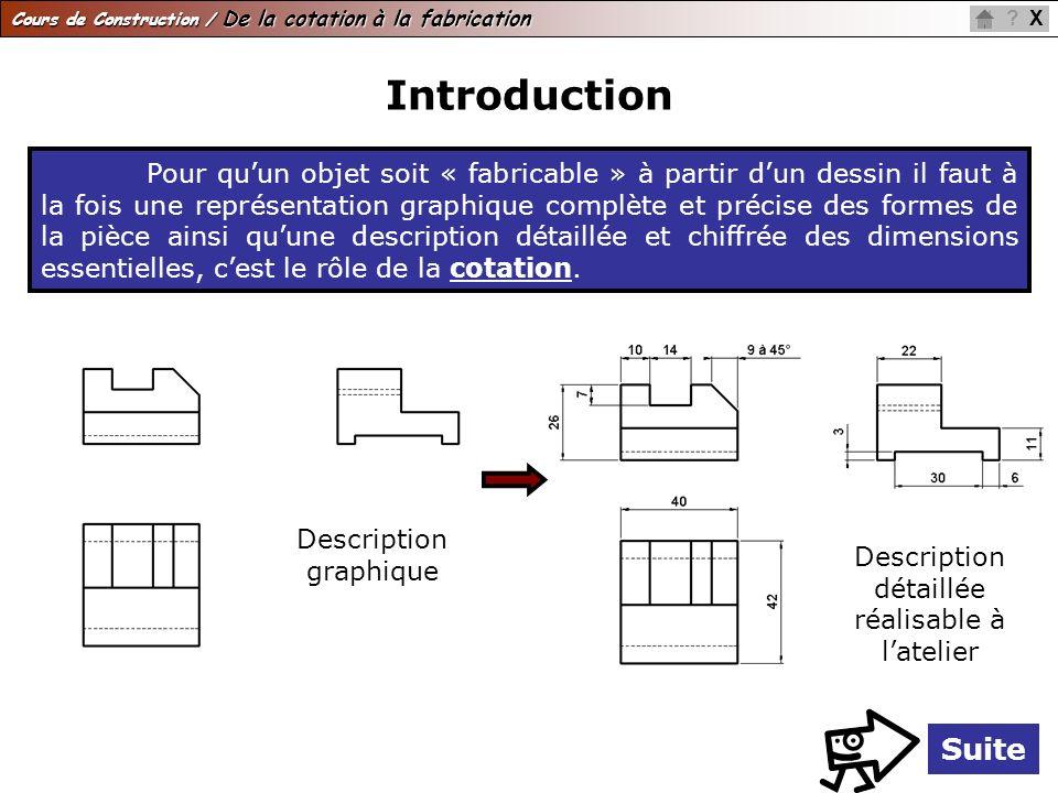 Cours de Construction / De la cotation à la fabrication X? Description graphique Description détaillée réalisable à latelier Introduction Suite Pour q