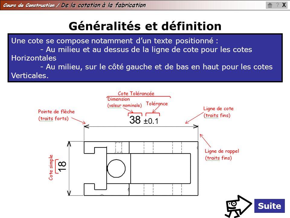 Cours de Construction / De la cotation à la fabrication X? Généralités et définition Suite Une cote se compose notamment dun texte positionné : - Au m
