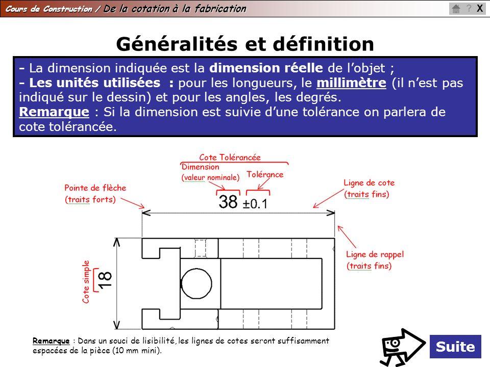 Cours de Construction / De la cotation à la fabrication X? Généralités et définition - La dimension indiquée est la dimension réelle de lobjet ; - Les