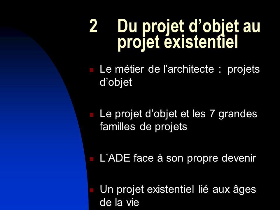 2Du projet dobjet au projet existentiel Le métier de larchitecte : projets dobjet Le projet dobjet et les 7 grandes familles de projets LADE face à son propre devenir Un projet existentiel lié aux âges de la vie