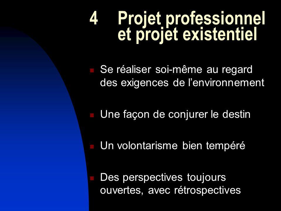 4Projet professionnel et projet existentiel Se réaliser soi-même au regard des exigences de lenvironnement Une façon de conjurer le destin Un volontarisme bien tempéré Des perspectives toujours ouvertes, avec rétrospectives