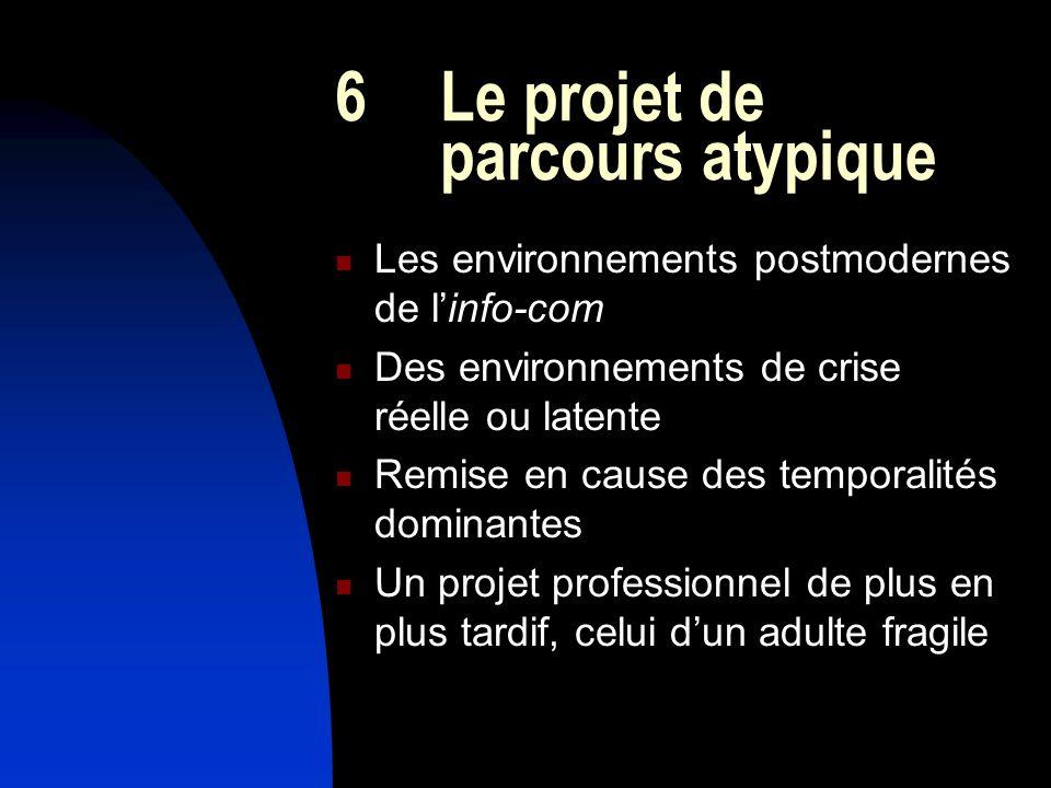 6Le projet de parcours atypique Les environnements postmodernes de linfo-com Des environnements de crise réelle ou latente Remise en cause des temporalités dominantes Un projet professionnel de plus en plus tardif, celui dun adulte fragile