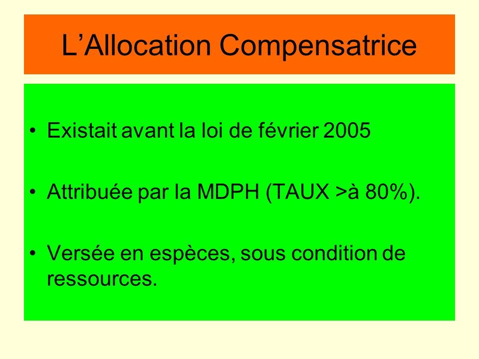 LAllocation Compensatrice Existait avant la loi de février 2005 Attribuée par la MDPH (TAUX >à 80%). Versée en espèces, sous condition de ressources.
