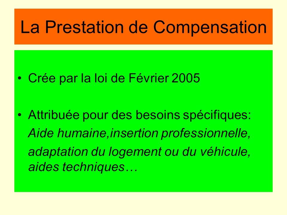 La Prestation de Compensation Crée par la loi de Février 2005 Attribuée pour des besoins spécifiques: Aide humaine,insertion professionnelle, adaptati