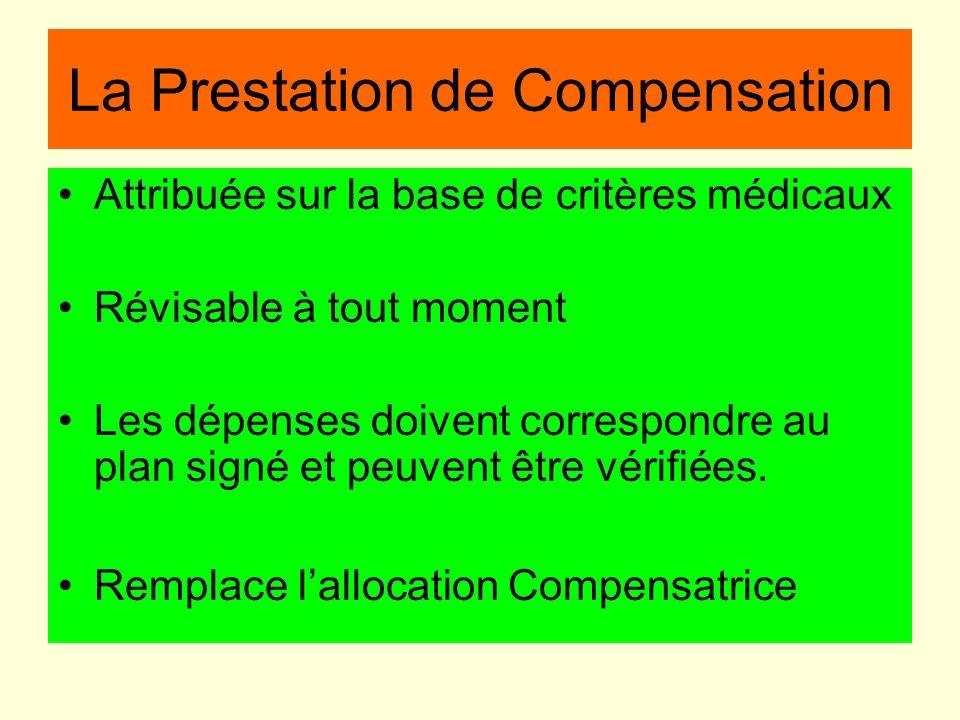 La Prestation de Compensation Attribuée sur la base de critères médicaux Révisable à tout moment Les dépenses doivent correspondre au plan signé et pe