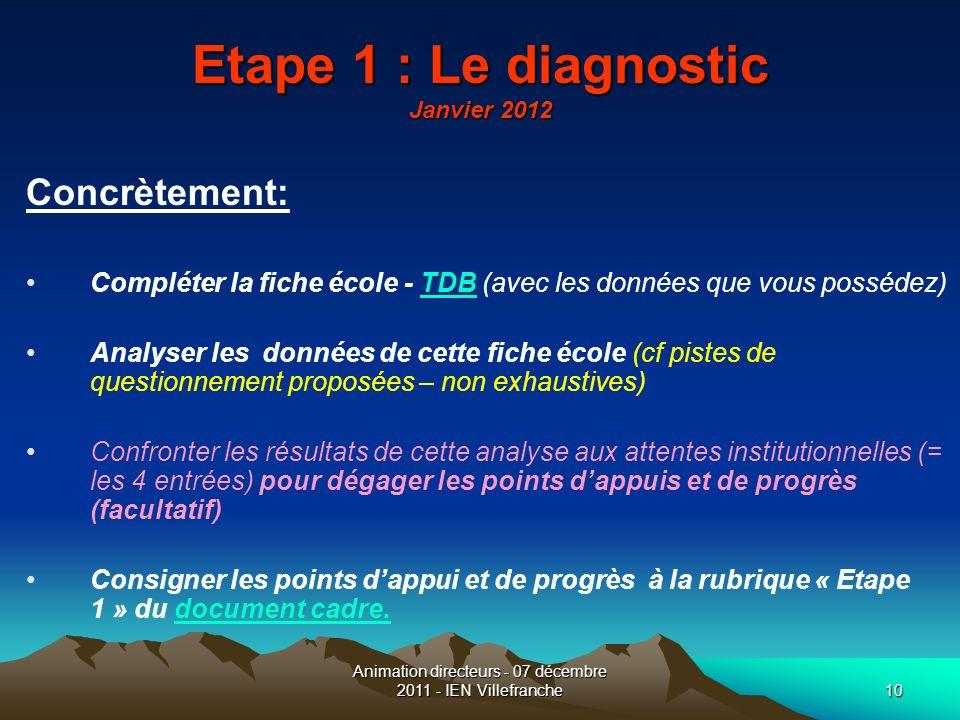 Animation directeurs - 07 décembre 2011 - IEN Villefranche10 Etape 1 : Le diagnostic Janvier 2012 Concrètement: Compléter la fiche école - TDB (avec l