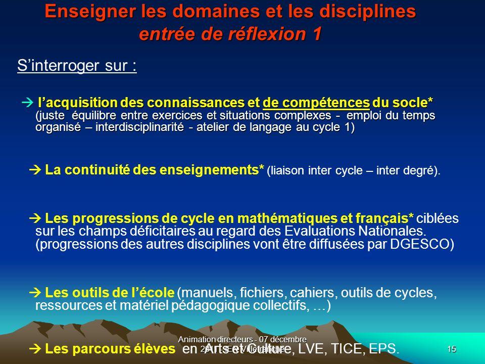 Animation directeurs - 07 décembre 2011 - IEN Villefranche15 Enseigner les domaines et les disciplines entrée de réflexion 1 Sinterroger sur : lacquis