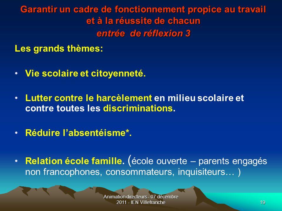 Animation directeurs - 07 décembre 2011 - IEN Villefranche19 Garantir un cadre de fonctionnement propice au travail et à la réussite de chacun entrée