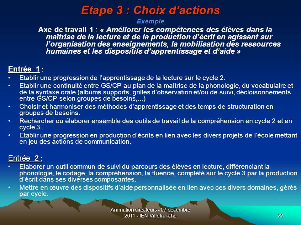 Animation directeurs - 07 décembre 2011 - IEN Villefranche22 Etape 3 : Choix dactions Exemple Axe de travail 1 : « Améliorer les compétences des élève